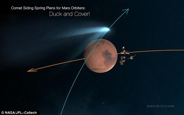 "Scientists predict ""doomsday"" on Mars in 2 days"