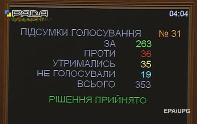 Ukrainian Parliament approved the state budget for 2016