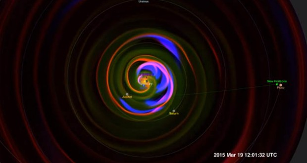 NASA created visualization of the space 'weather' at Pluto