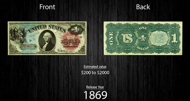 Watch the Evolution of the US Dollar Bill