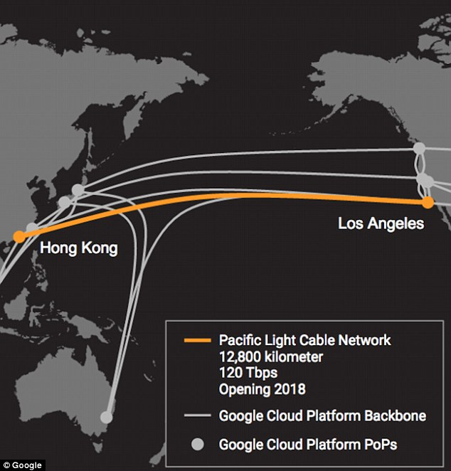 An 8,000 mile undersea internet cable connecting Los Angeles to Hong Kong is set to be built across the Pacific Ocean by 2018. It will be twice as powerful as the record-holding Faster cable that went live in June, which was said to be 10 million times quicker than a modem