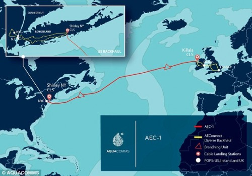 The technology, running along a subsea cable that stretches from New York to Ireland, could make for much more efficient data transmission as bandwidth-hungry online activities such as virtual reality continue to grow