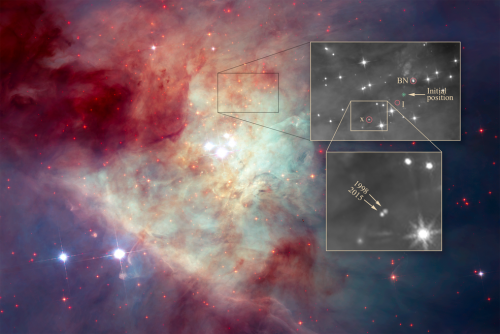 """The image by NASA's Hubble Space Telescope shows a grouping of young stars, called the Trapezium Cluster (center). The box just above the Trapezium Cluster outlines the location of the three stars. A close-up of the stars is top right. The birthplace of the multi-star system is marked """"initial position."""" Two of the stars — labeled BN, and """"I,"""" for source I — were discovered decades ago. Source I is embedded in thick dust and cannot be seen. The third star, """"x,"""" for source x, was recently discovered to have moved noticeably between 1998 and 2015, as shown in the inset image at bottom right. Credits: NASA, ESA, K. Luhman (Penn State University), and M. Robberto (STScI)"""