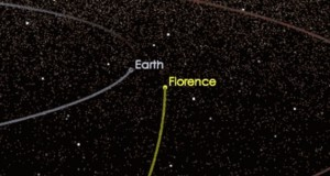 Large Asteroid Florence Will Safely Pass Earth on September 1, NASA Says
